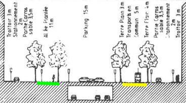 Créer une promenade piétons-cyclistes le long de l'avenue Louise #votenagy70